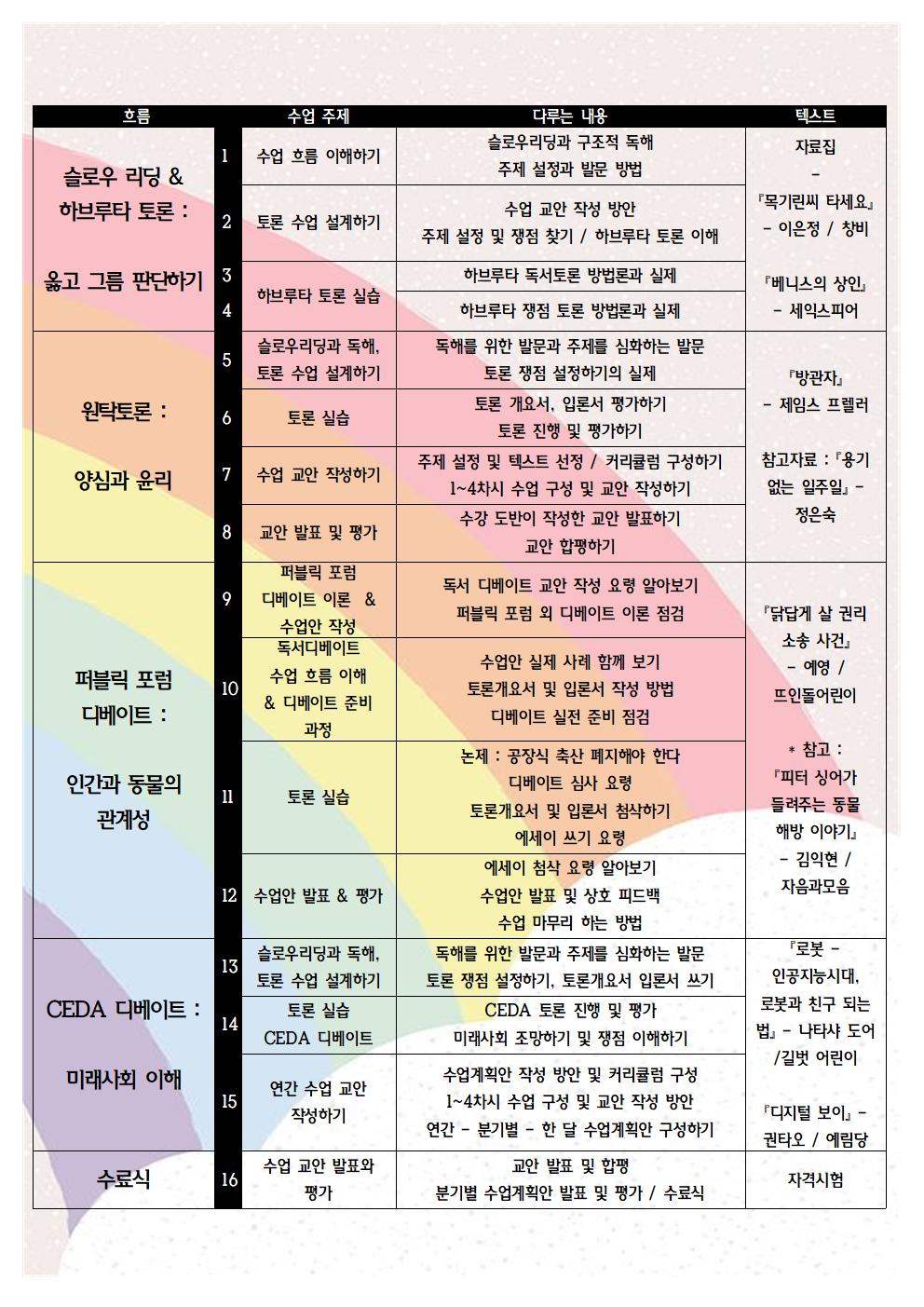 2021-09-10-독서토론전문가13기002.png
