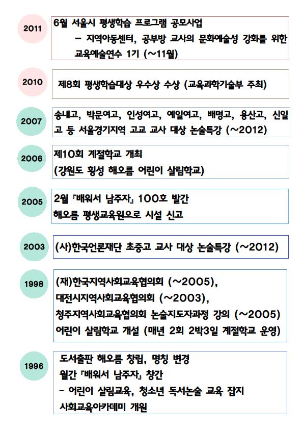 세로연혁4.png
